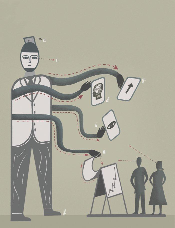 Priorytety biznesowe menedżerów wyższego szczebla