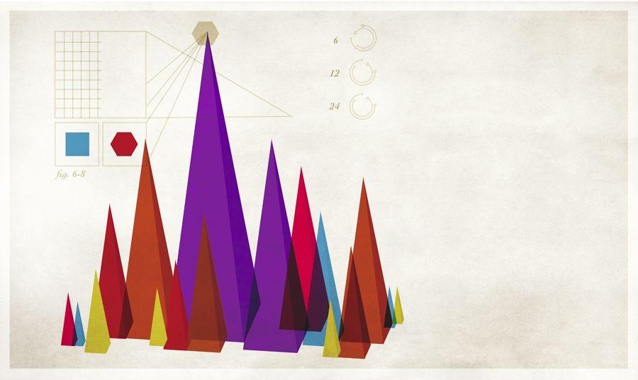 Jak zarządzać danymi wfirmie: Analityka 3.0