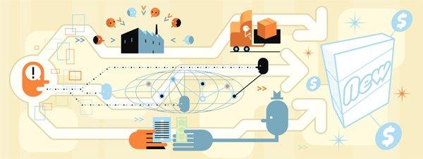 Innowacyjność jako źródło dochodów