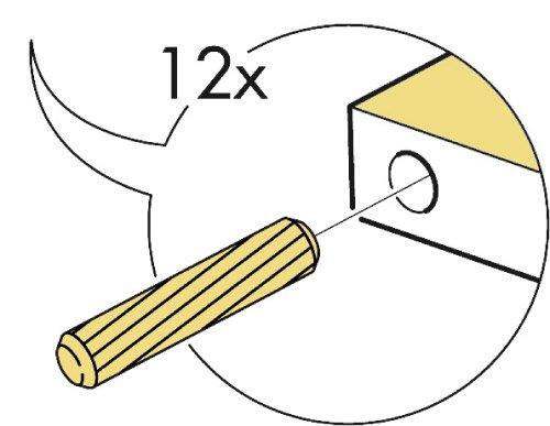 Syndrom IKEA, czyli wysiłek rodzi miłość